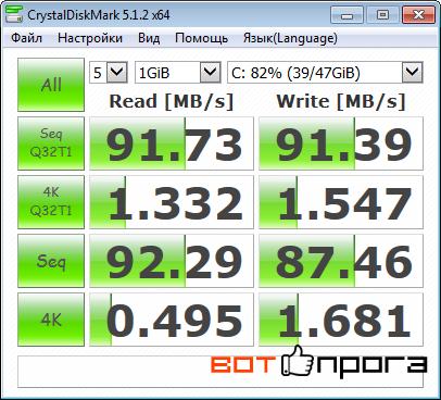CrystalDiskMark 5.1.2 ...